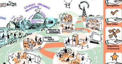 Mappa Volontariato