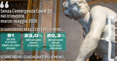 Istat , rilevazioni sul turismo
