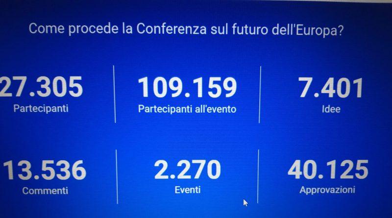 Conferenza sul futuro dell'Europa, i dati al 17 settembre 2021