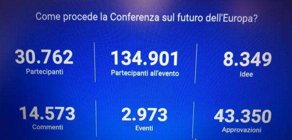 Conferenza sul futuro d'Europa, risultati fallimentari